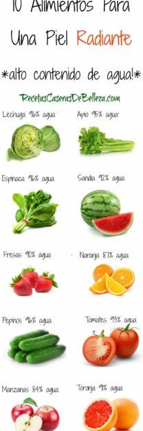 Alimentos Para Una Piel Radiante